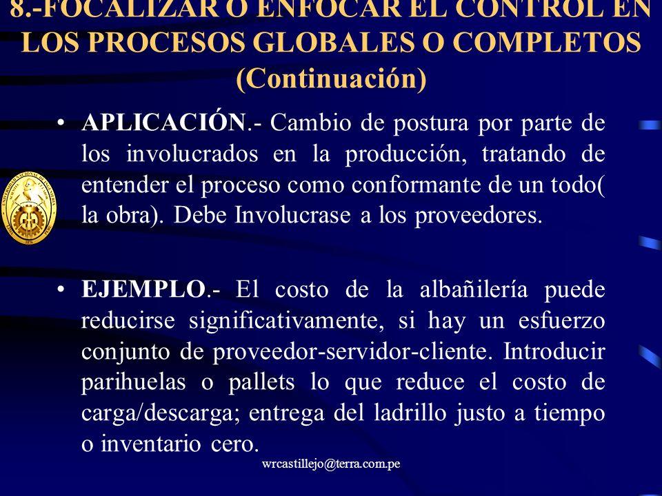 wrcastillejo@terra.com.pe 8.-FOCALIZAR O ENFOCAR EL CONTROL EN LOS PROCESOS GLOBALES O COMPLETOS (Continuación) APLICACIÓN.- Cambio de postura por par