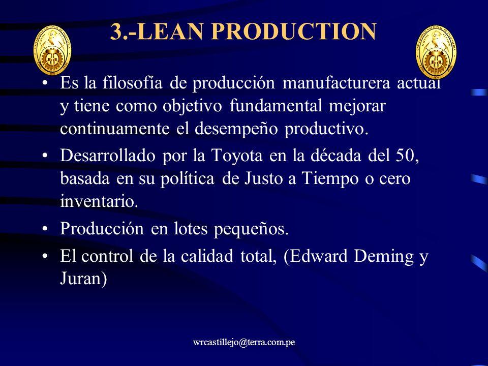 wrcastillejo@terra.com.pe 3.-LEAN PRODUCTION Es la filosofía de producción manufacturera actual y tiene como objetivo fundamental mejorar continuament
