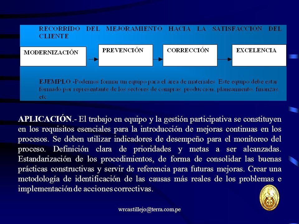 wrcastillejo@terra.com.pe APLICACIÓN.- El trabajo en equipo y la gestión participativa se constituyen en los requisitos esenciales para la introducció
