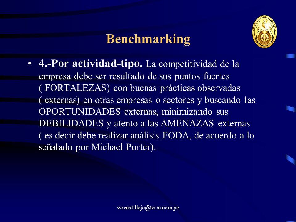 wrcastillejo@terra.com.pe Benchmarking 4.-Por actividad-tipo. La competitividad de la empresa debe ser resultado de sus puntos fuertes ( FORTALEZAS) c