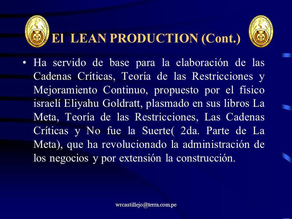 wrcastillejo@terra.com.pe El LEAN PRODUCTION (Cont.) Ha servido de base para la elaboración de las Cadenas Críticas, Teoría de las Restricciones y Mej