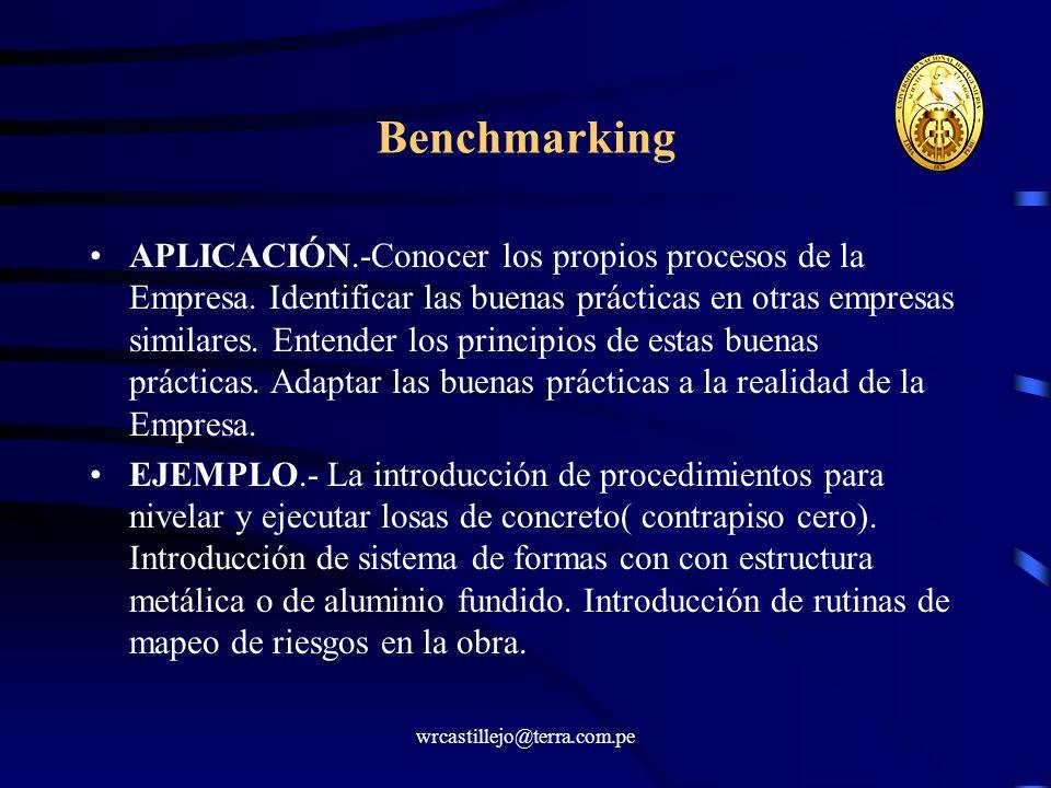 wrcastillejo@terra.com.pe Benchmarking APLICACIÓN.-Conocer los propios procesos de la Empresa. Identificar las buenas prácticas en otras empresas simi