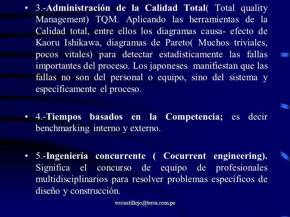wrcastillejo@terra.com.pe 3.-Administración de la Calidad Total( Total quality Management) TQM. Aplicando las herramientas de la Calidad total, entre