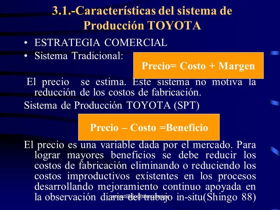 wrcastillejo@terra.com.pe 3.1.-Características del sistema de Producción TOYOTA ESTRATEGIA COMERCIAL Sistema Tradicional: El precio se estima. Este si