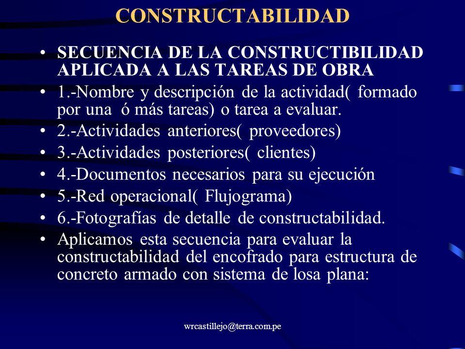 wrcastillejo@terra.com.pe CONSTRUCTABILIDAD SECUENCIA DE LA CONSTRUCTIBILIDAD APLICADA A LAS TAREAS DE OBRA 1.-Nombre y descripción de la actividad( f