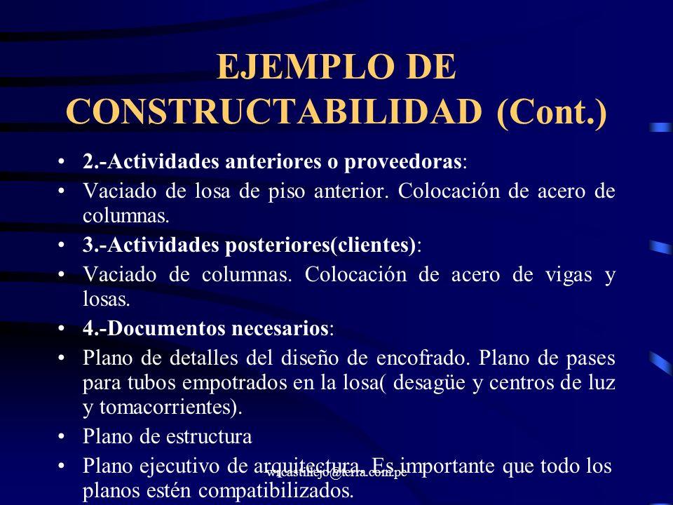 wrcastillejo@terra.com.pe EJEMPLO DE CONSTRUCTABILIDAD (Cont.) 2.-Actividades anteriores o proveedoras: Vaciado de losa de piso anterior. Colocación d