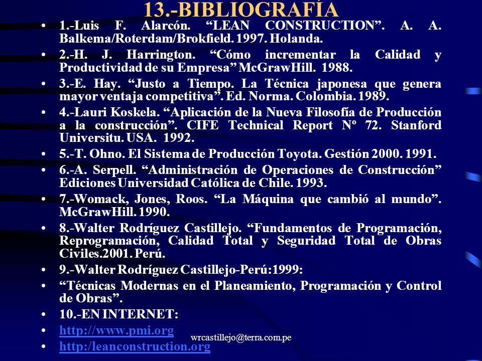wrcastillejo@terra.com.pe 13.-BIBLIOGRAFÍA 1.-Luis F. Alarcón. LEAN CONSTRUCTION. A. A. Balkema/Roterdam/Brokfield. 1997. Holanda. 2.-H. J. Harrington