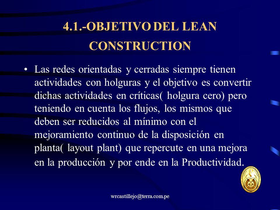 wrcastillejo@terra.com.pe 4.1.-OBJETIVO DEL LEAN CONSTRUCTION Las redes orientadas y cerradas siempre tienen actividades con holguras y el objetivo es