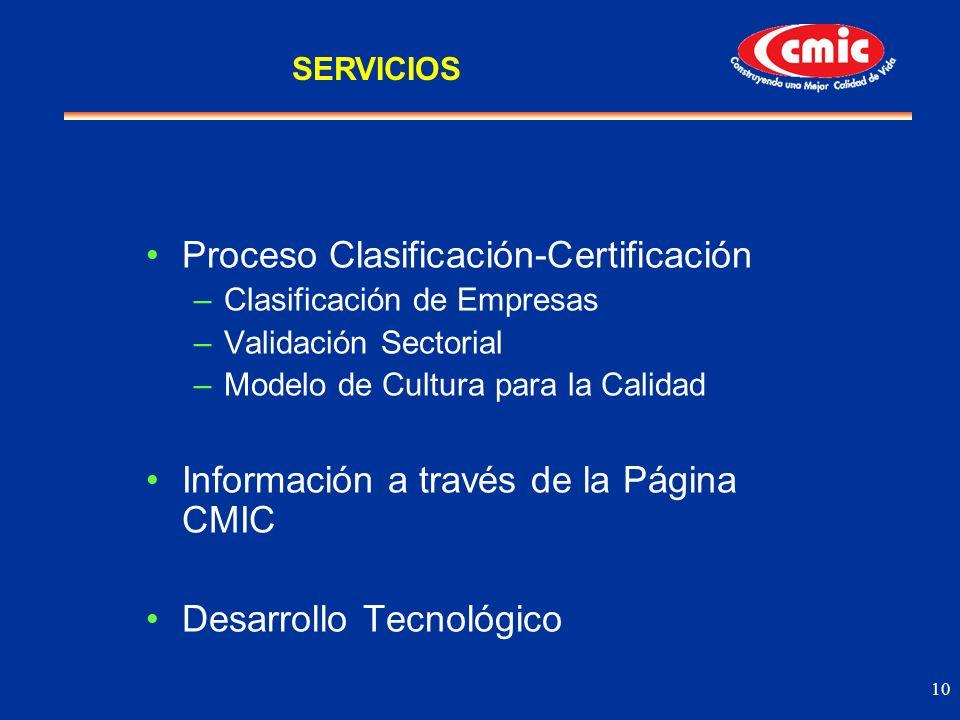 10 Proceso Clasificación-Certificación –Clasificación de Empresas –Validación Sectorial –Modelo de Cultura para la Calidad Información a través de la