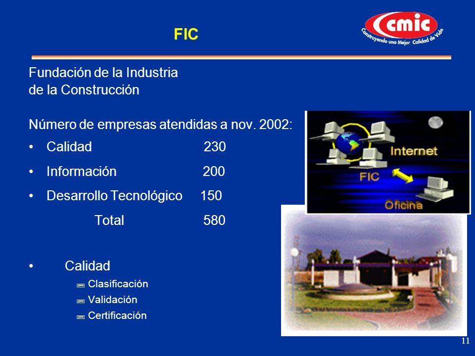 11 Fundación de la Industria de la Construcción Número de empresas atendidas a nov. 2002: Calidad 230 Información 200 Desarrollo Tecnológico 150 Total