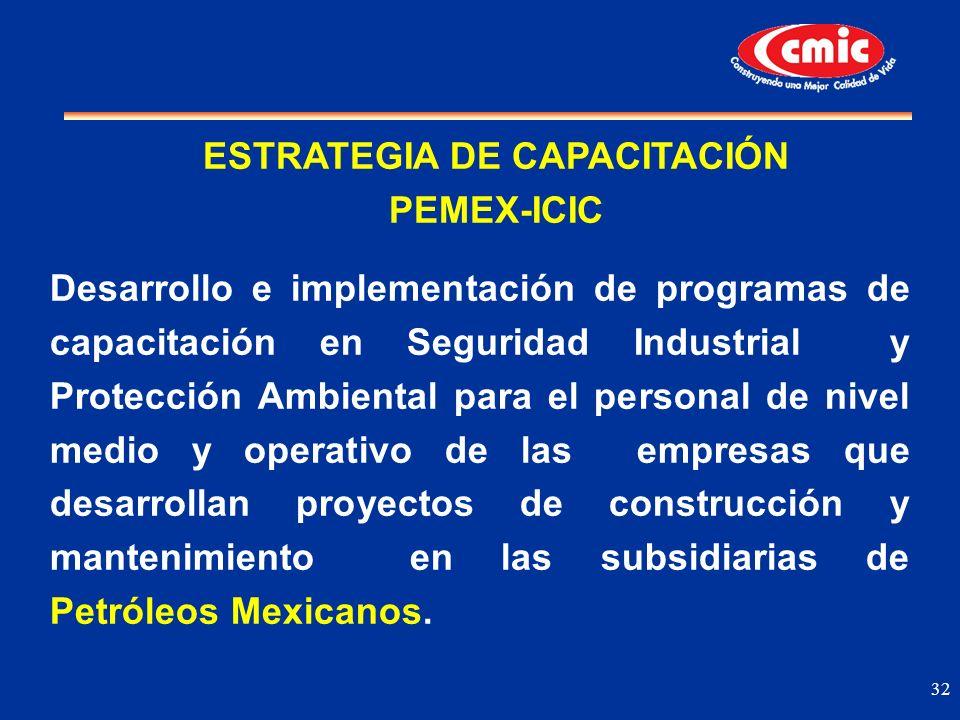 32 ESTRATEGIA DE CAPACITACIÓN PEMEX-ICIC Desarrollo e implementación de programas de capacitación en Seguridad Industrial y Protección Ambiental para