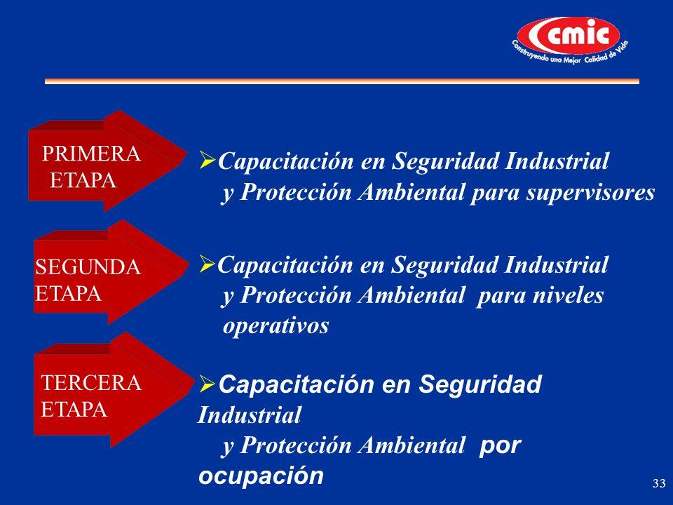 33 SEGUNDA ETAPA Capacitación en Seguridad Industrial y Protección Ambiental para niveles operativos TERCERA ETAPA Capacitación en Seguridad Industria