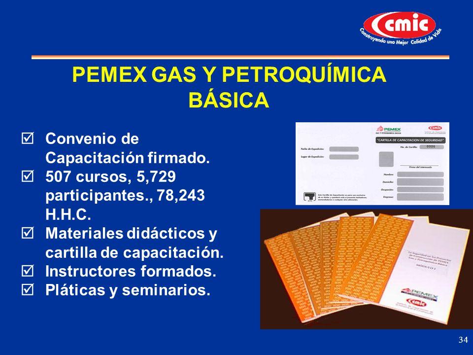 34 PEMEX GAS Y PETROQUÍMICA BÁSICA Convenio de Capacitación firmado. 507 cursos, 5,729 participantes., 78,243 H.H.C. Materiales didácticos y cartilla