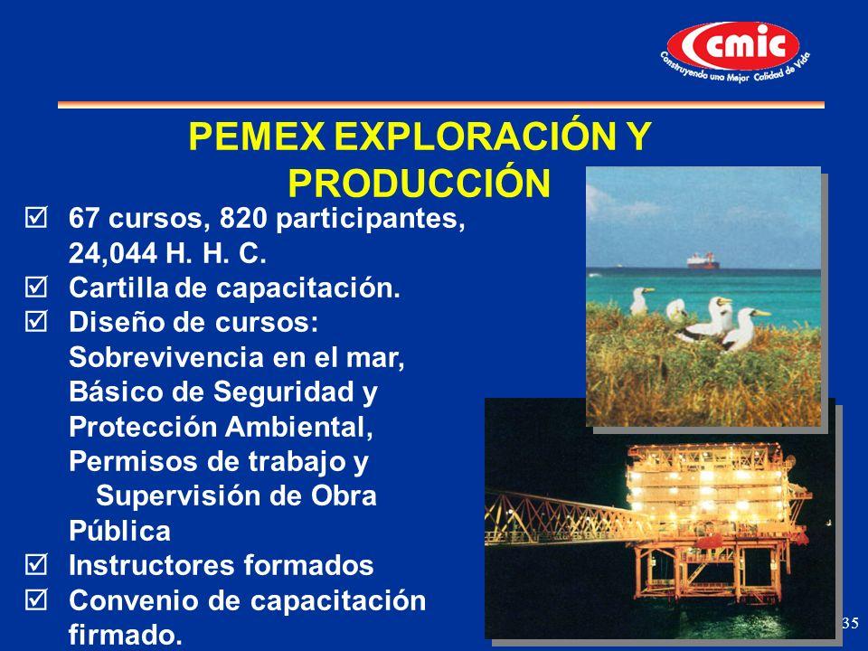35 67 cursos, 820 participantes, 24,044 H. H. C. Cartilla de capacitación. Diseño de cursos: Sobrevivencia en el mar, Básico de Seguridad y Protección