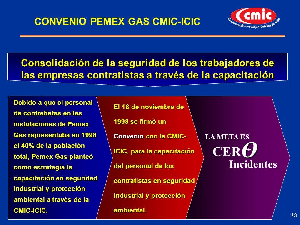 38 Consolidación de la seguridad de los trabajadores de las empresas contratistas a través de la capacitación El 18 de noviembre de 1998 se firmó un C