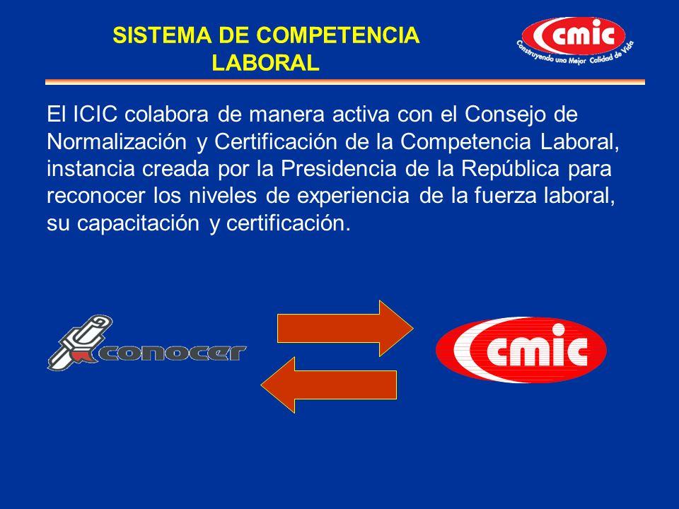 El ICIC colabora de manera activa con el Consejo de Normalización y Certificación de la Competencia Laboral, instancia creada por la Presidencia de la