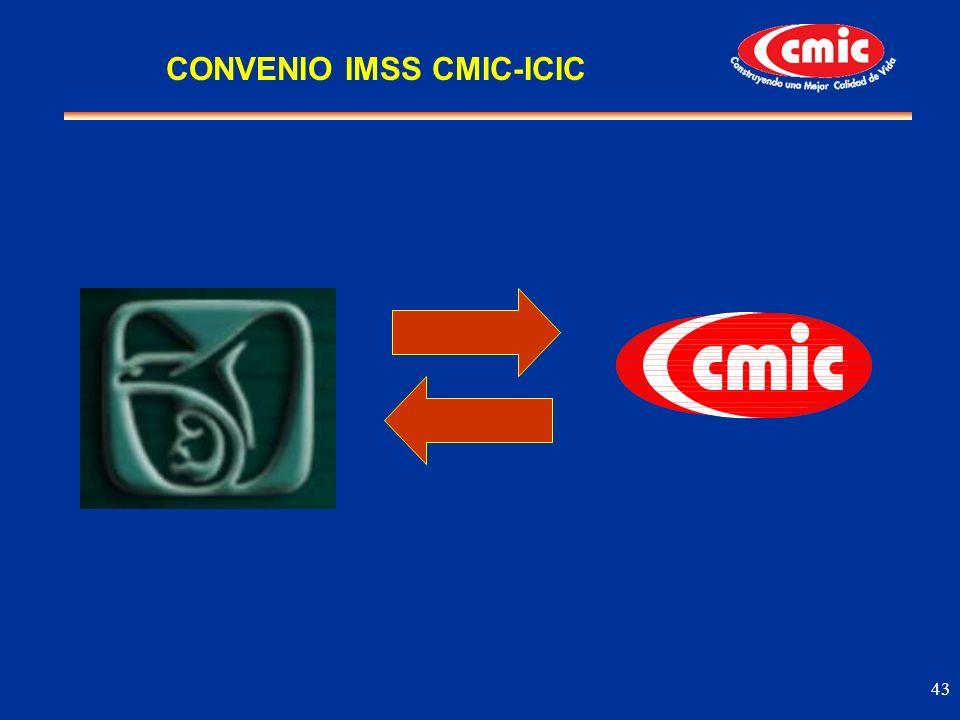 43 CONVENIO IMSS CMIC-ICIC