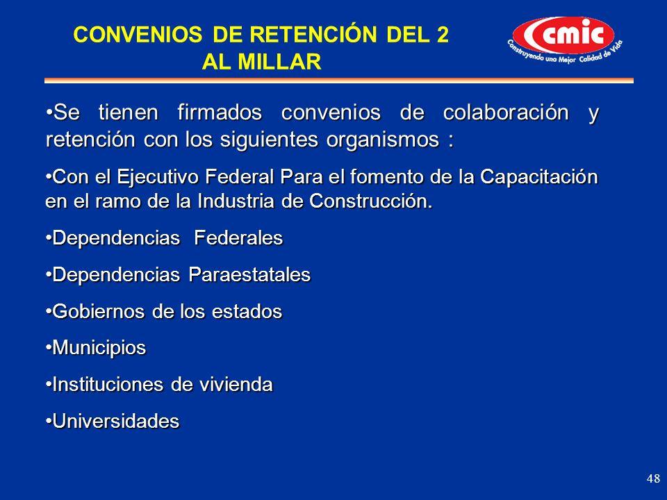 48 Se tienen firmados convenios de colaboración y retención con los siguientes organismos :Se tienen firmados convenios de colaboración y retención co