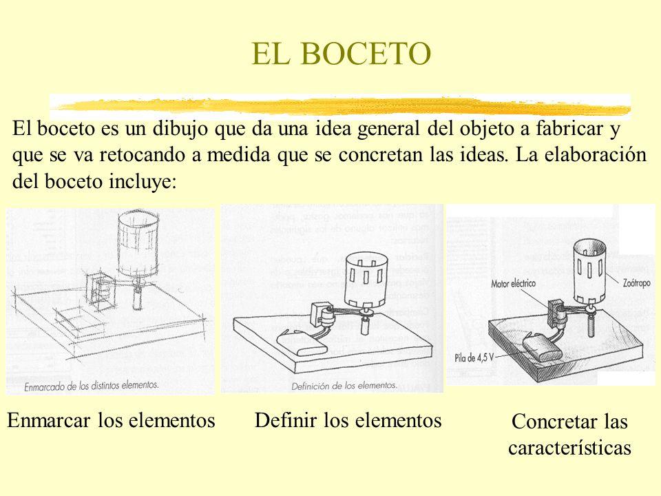 EL BOCETO El boceto es un dibujo que da una idea general del objeto a fabricar y que se va retocando a medida que se concretan las ideas.