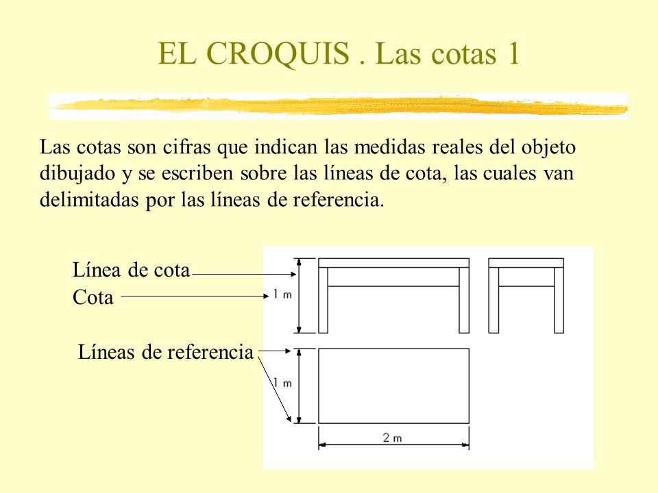 EL CROQUIS.