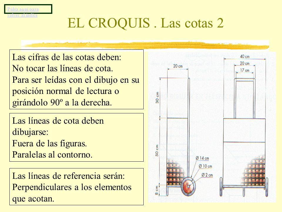 EL CROQUIS. Las cotas 2 Las líneas de cota deben dibujarse: Fuera de las figuras.