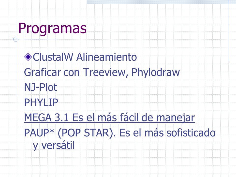 Programas ClustalW Alineamiento Graficar con Treeview, Phylodraw NJ-Plot PHYLIP MEGA 3.1 Es el más fácil de manejar PAUP* (POP STAR). Es el más sofist