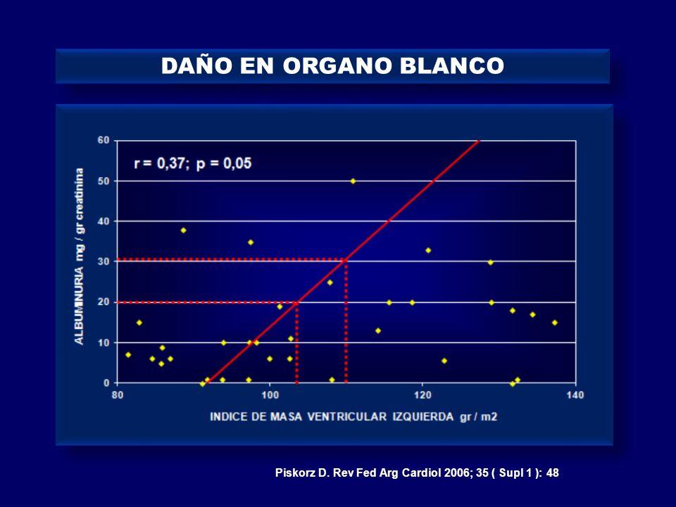Piskorz D. Rev Fed Arg Cardiol 2006; 35 ( Supl 1 ): 48 DAÑO EN ORGANO BLANCO