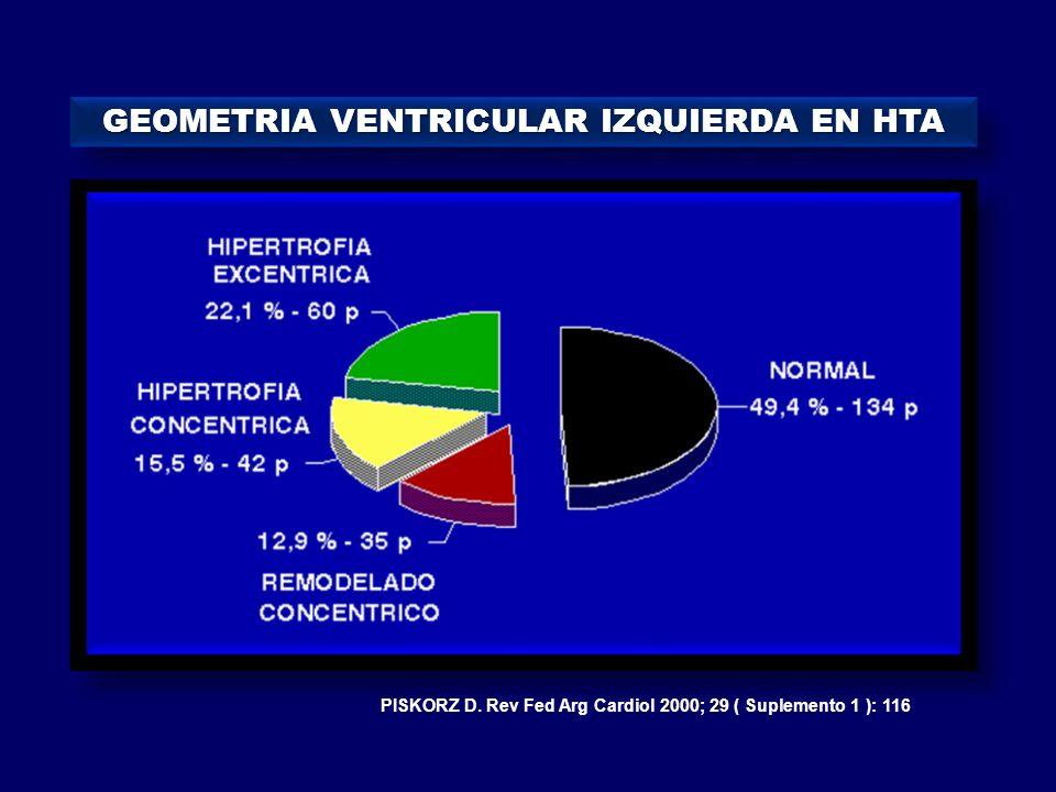 GEOMETRIA VENTRICULAR IZQUIERDA EN HTA PISKORZ D. Rev Fed Arg Cardiol 2000; 29 ( Suplemento 1 ): 116