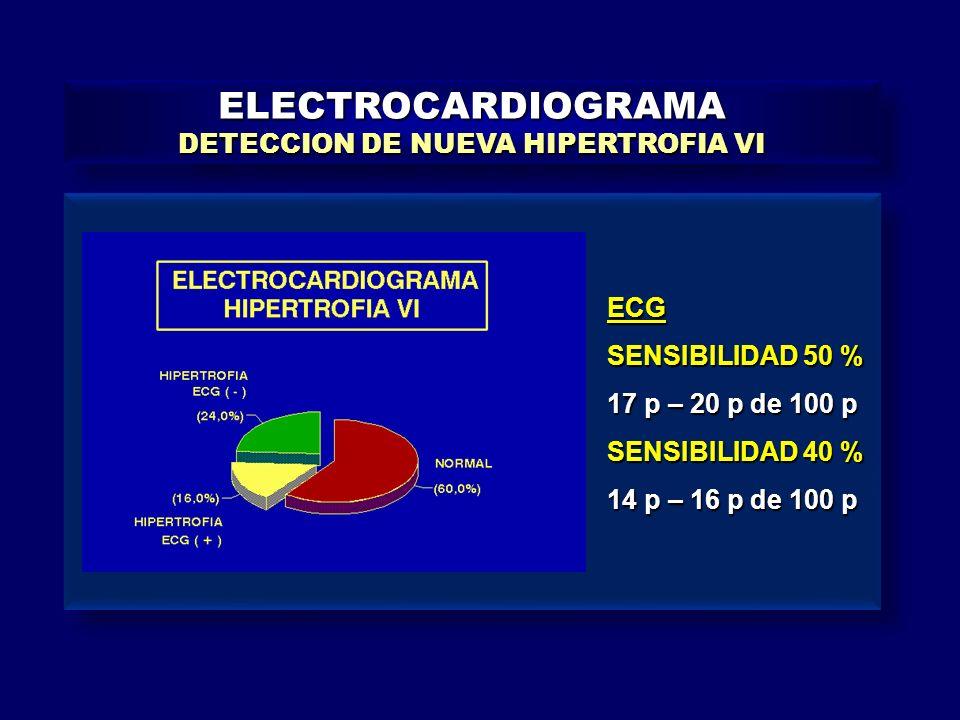 ECG SENSIBILIDAD 50 % 17 p – 20 p de 100 p SENSIBILIDAD 40 % 14 p – 16 p de 100 p ELECTROCARDIOGRAMA DETECCION DE NUEVA HIPERTROFIA VI ELECTROCARDIOGR