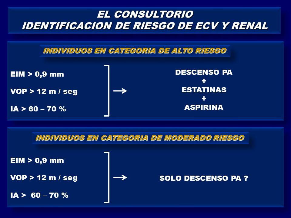 EIM > 0,9 mm VOP > 12 m / seg IA > 60 – 70 % EIM > 0,9 mm VOP > 12 m / seg IA > 60 – 70 % EIM > 0,9 mm VOP > 12 m / seg IA > 60 – 70 % EIM > 0,9 mm VO