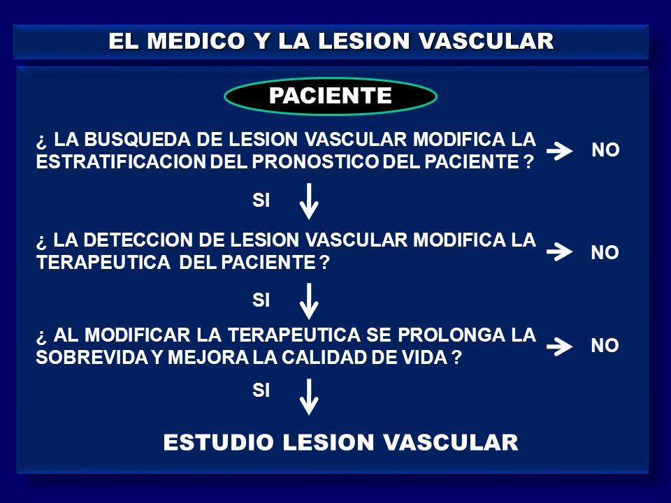 EL MEDICO Y LA LESION VASCULAR PACIENTE ¿ LA BUSQUEDA DE LESION VASCULAR MODIFICA LA ESTRATIFICACION DEL PRONOSTICO DEL PACIENTE ? ¿ LA DETECCION DE L