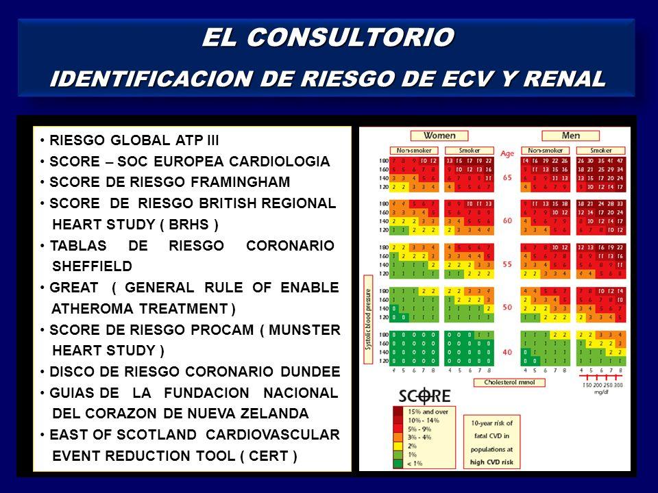 EL CONSULTORIO IDENTIFICACION DE RIESGO DE ECV Y RENAL EL CONSULTORIO IDENTIFICACION DE RIESGO DE ECV Y RENAL RIESGO GLOBAL ATP III SCORE – SOC EUROPE
