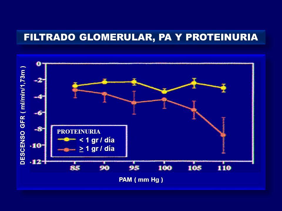 VARIABLE BIOLOGICA EVENTO CLINICO Dx + Dx -