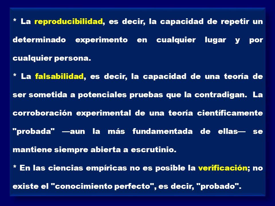 * La reproducibilidad, es decir, la capacidad de repetir un determinado experimento en cualquier lugar y por cualquier persona. * La falsabilidad, es