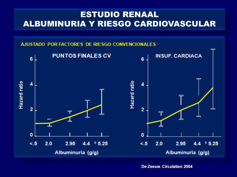 De Zeeuw. Circulation 2004 ESTUDIO RENAAL ALBUMINURIA Y RIESGO CARDIOVASCULAR