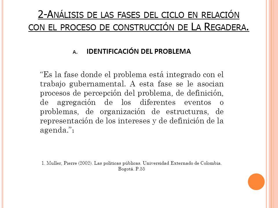 A. IDENTIFICACIÓN DEL PROBLEMA Es la fase donde el problema está integrado con el trabajo gubernamental. A esta fase se le asocian procesos de percepc