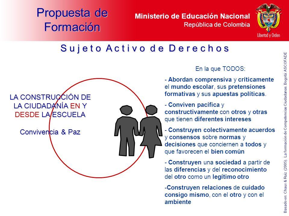 Ministerio de Educación Nacional República de Colombia En la que TODOS: - Abordan comprensiva y críticamente el mundo escolar, sus pretensiones format