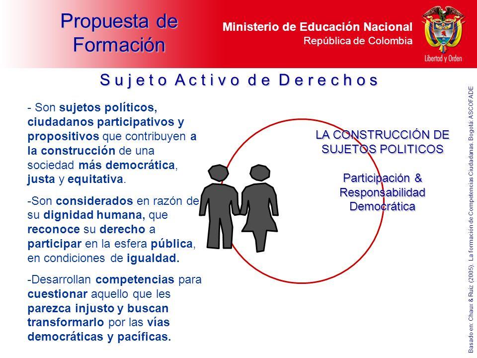 Ministerio de Educación Nacional República de Colombia - Son sujetos políticos, ciudadanos participativos y propositivos que contribuyen a la construc