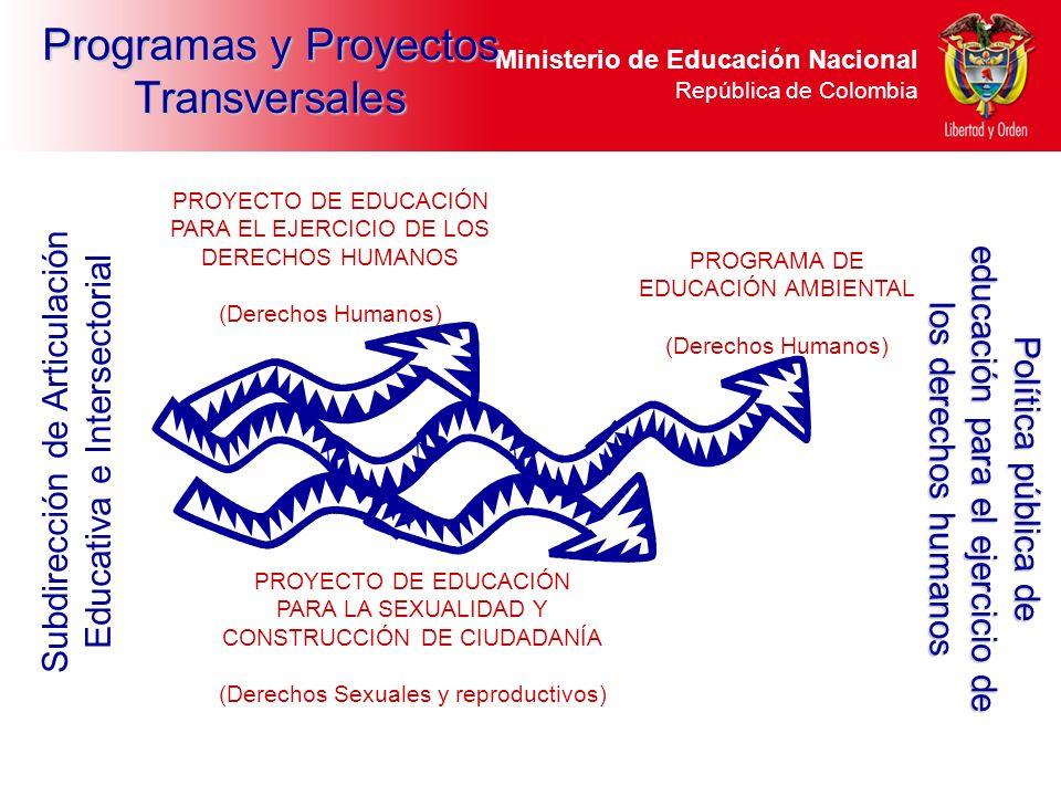 Ministerio de Educación Nacional República de Colombia Programas y Proyectos Transversales Política pública de educación para el ejercicio de los dere