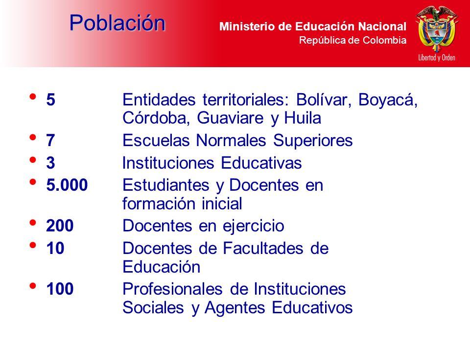Ministerio de Educación Nacional República de Colombia Población 5Entidades territoriales: Bolívar, Boyacá, Córdoba, Guaviare y Huila 7Escuelas Normal