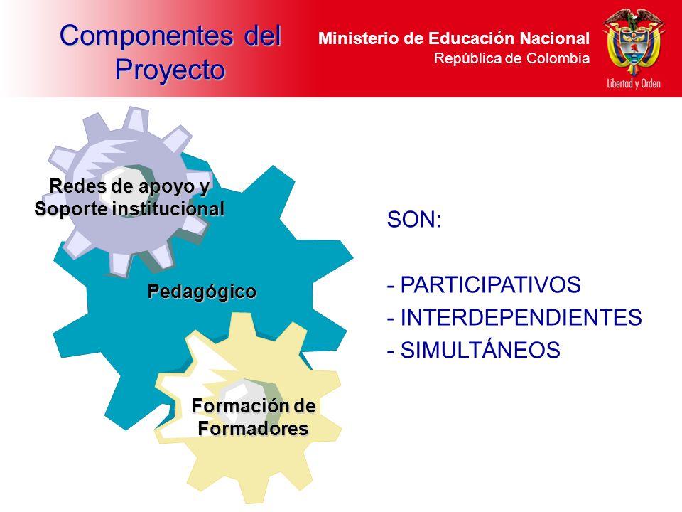 Ministerio de Educación Nacional República de Colombia Componentes del Proyecto Pedagógico Formación de Formadores Redes de apoyo y Soporte institucio