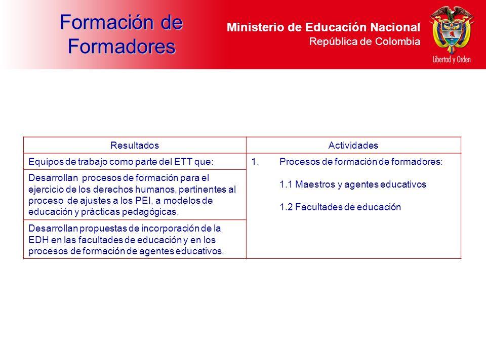 Ministerio de Educación Nacional República de Colombia ResultadosActividades Equipos de trabajo como parte del ETT que:1.Procesos de formación de form