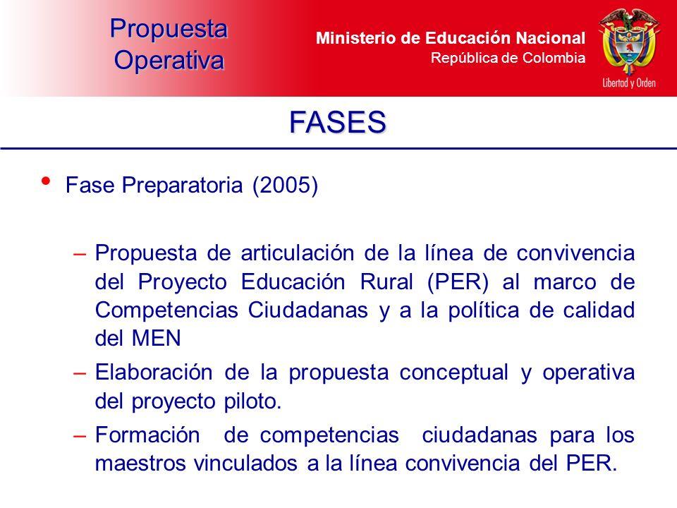 Ministerio de Educación Nacional República de Colombia Fase Preparatoria (2005) –Propuesta de articulación de la línea de convivencia del Proyecto Edu