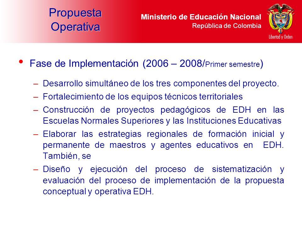 Ministerio de Educación Nacional República de Colombia Fase de Implementación (2006 – 2008/ Primer semestre ) –Desarrollo simultáneo de los tres compo