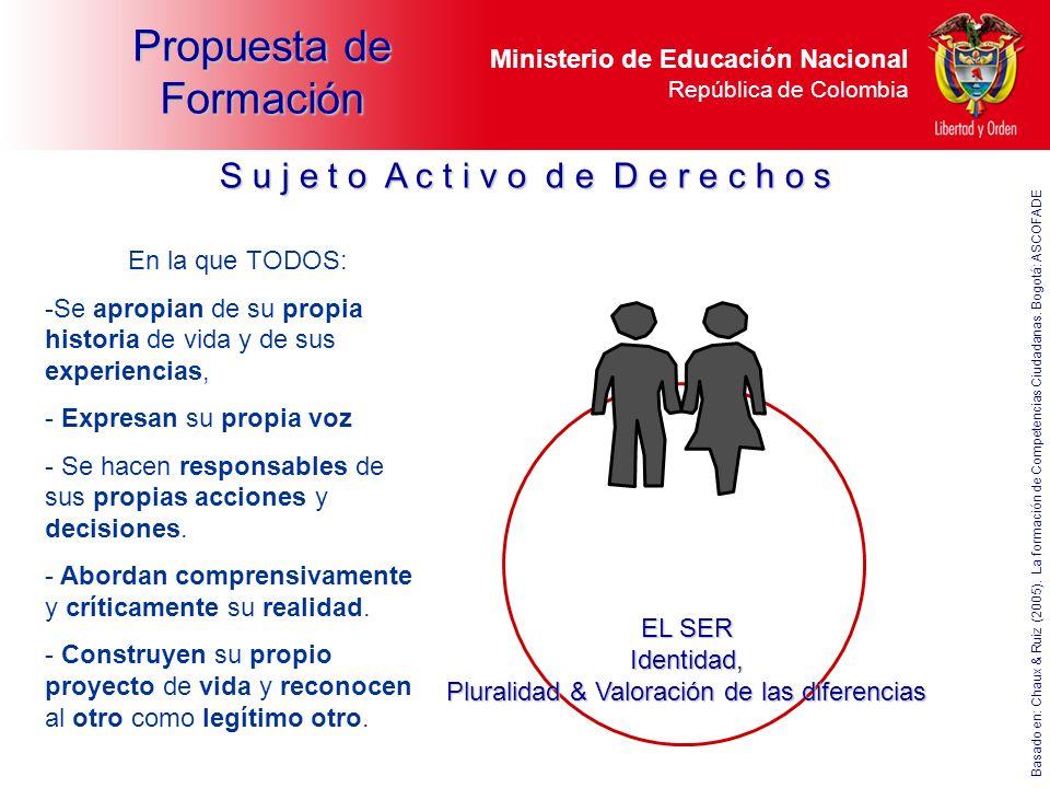 Ministerio de Educación Nacional República de Colombia En la que TODOS: -Se apropian de su propia historia de vida y de sus experiencias, - Expresan s