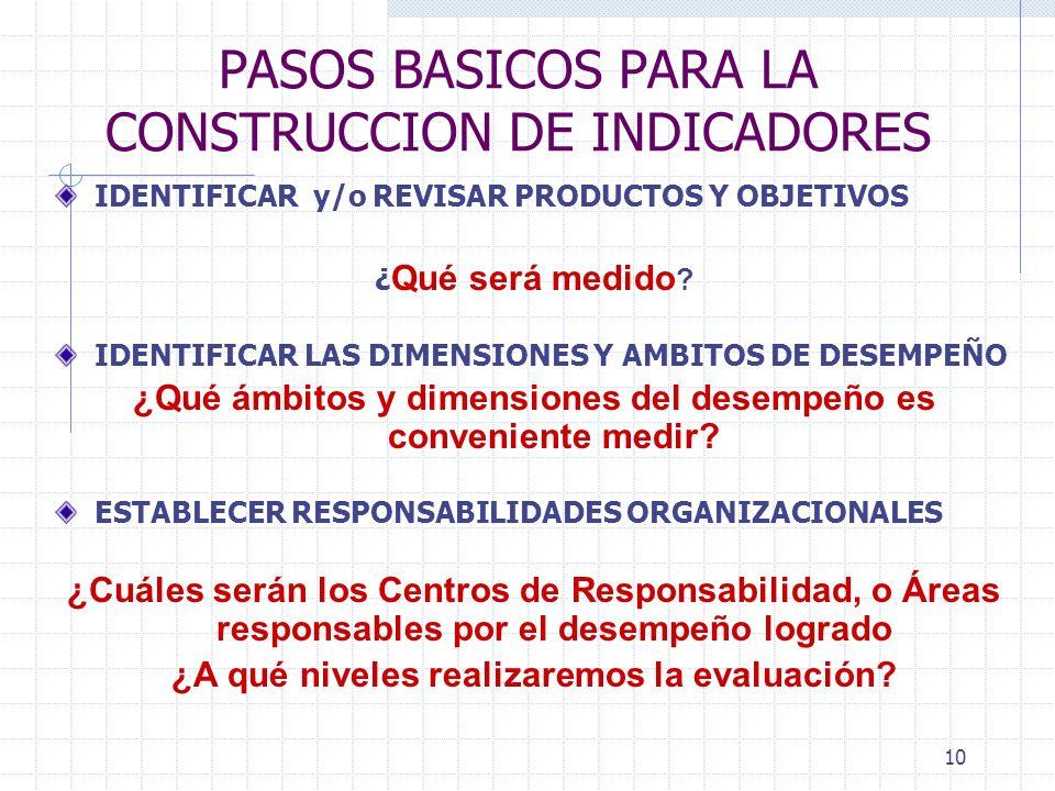 10 PASOS BASICOS PARA LA CONSTRUCCION DE INDICADORES IDENTIFICAR y/o REVISAR PRODUCTOS Y OBJETIVOS ¿ Qué será medido .