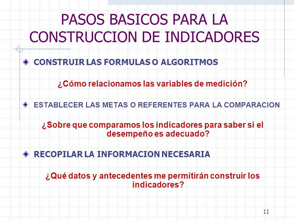 11 PASOS BASICOS PARA LA CONSTRUCCION DE INDICADORES CONSTRUIR LAS FORMULAS O ALGORITMOS ¿Cómo relacionamos las variables de medición.