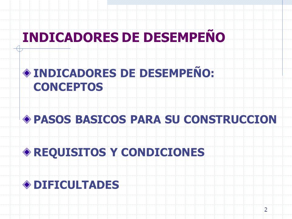 2 INDICADORES DE DESEMPEÑO INDICADORES DE DESEMPEÑO: CONCEPTOS PASOS BASICOS PARA SU CONSTRUCCION REQUISITOS Y CONDICIONES DIFICULTADES