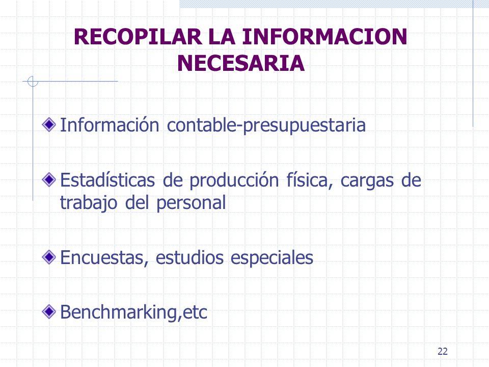 22 RECOPILAR LA INFORMACION NECESARIA Información contable-presupuestaria Estadísticas de producción física, cargas de trabajo del personal Encuestas, estudios especiales Benchmarking,etc