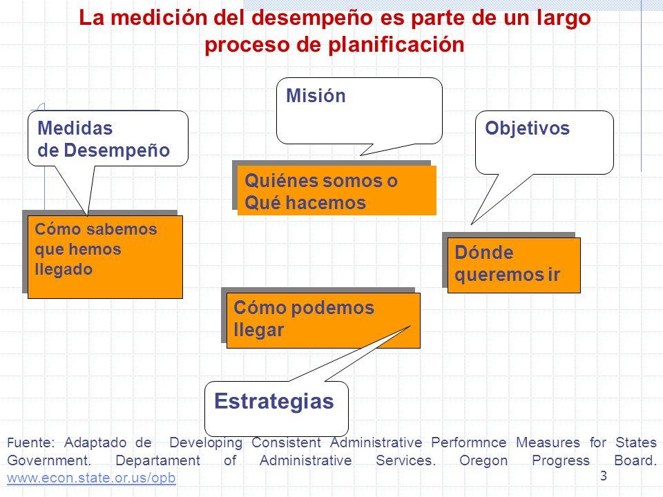14 IDENTIFICAR Y/O REVISAR DEFINICIONES ESTRATEGICAS: MISION, PRODUCTOS, USUARIOS, OBJETIVOS ¿TENGO IDENTIFICADA LA MISIÓN, LOS PRODUCTOS Y LOS USUARIOS.